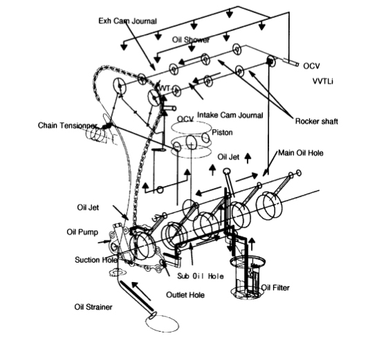 Car Engine Dry Sump Diagram Reference Nascar Model Cars Magazine