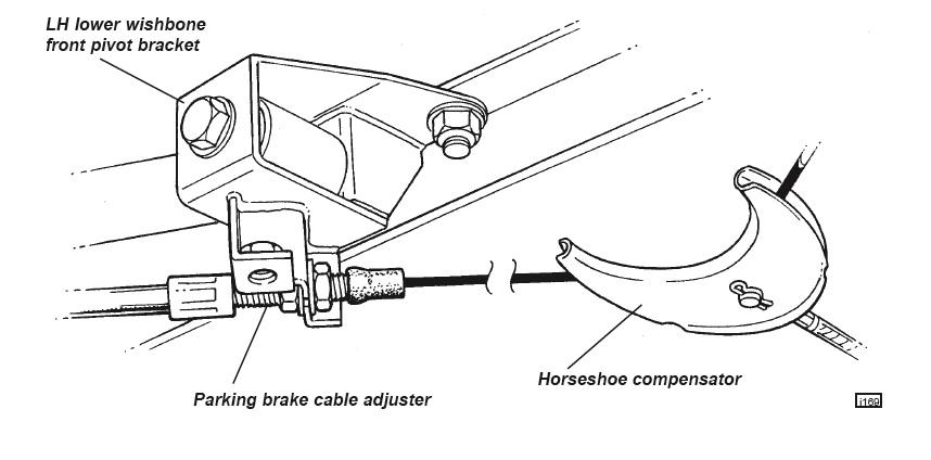 handbrake assembly
