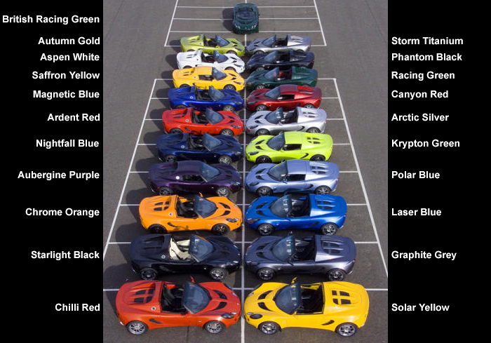 LOTUS ELISE 19137d1131468188-all-elise-colours-together-allcolours_annotated