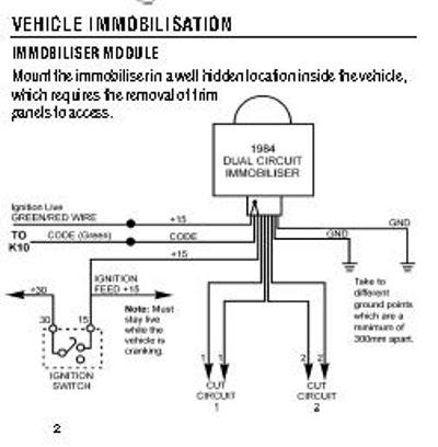 cobra 6422 alarm wiring diagram wiring diagrams cobra alarm wiring diagram