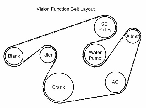 2013 civic belt diagram how do i increase the tension on my serpentine belt   exige  the  tension on my serpentine belt