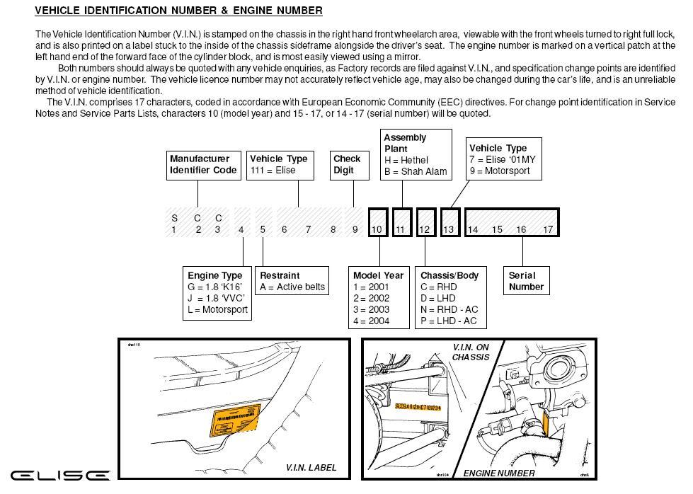S2 Power Windows Wiring Loom LotusTalk The Lotus Cars Community – Lotus Elise Fuse Box