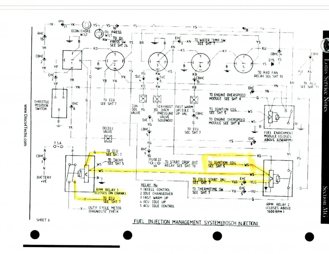 lotus esprit s1 wiring diagram diesel engine diagram no labels, Wiring diagram