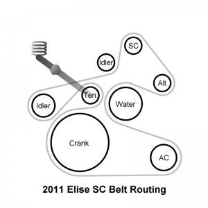 2011 Lotus Elise SC belt routing